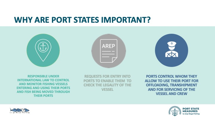 Why are port States important?