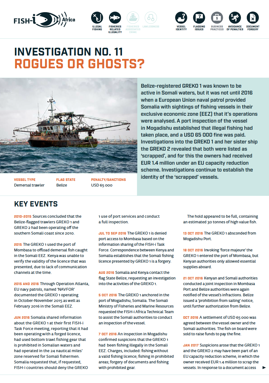 Rogues or ghosts?